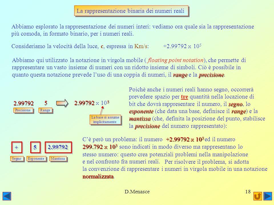 D.Menasce17 rappresentazione in eccesso La rappresentazione binaria dei numeri negativi: rappresentazione in eccesso La rappresentazione in eccesso è utile nel caso della rappresentazione di numeri reali (che vedremo bias in seguito).