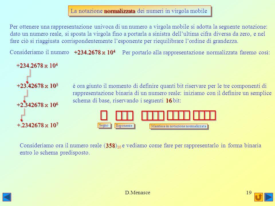 D.Menasce18 La rappresentazione binaria dei numeri reali Abbiamo esplorato la rappresentazione dei numeri interi: vediamo ora quale sia la rappresentazione più comoda, in formato binario, per i numeri reali.