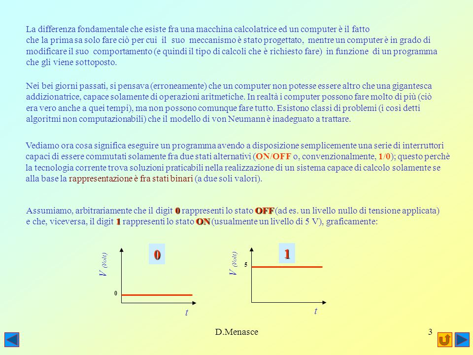 D.Menasce23 Le operazioni artitmetiche in notazione binaria Abbiamo già visto ( ) come si esegue la somma di due numeri in notazione binaria: (+10) 10 0 0 0 0 1 0 1 0 + (+23) 10 0 0 0 1 0 1 1 1 = (+33) 10 11010 10 010 0 00 0 1 0 0 0 010 0 0 0 Carry on bit Consideriamo due numeri positivi a 8 bit, e rappresentiamoli in notazione complemento a due: La differenza fra due numeri può essere indicata come la somma di un numero positivo con un numero negativo: è qui che diviene evidente leleganza della notazione in complemento a due.