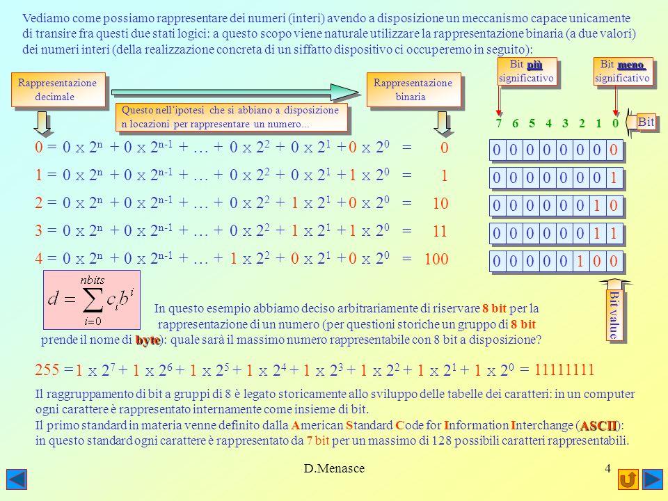 D.Menasce4 0 0 0 0 0 0 0 0 0 0 0 0 0 0 Vediamo come possiamo rappresentare dei numeri (interi) avendo a disposizione un meccanismo capace unicamente di transire fra questi due stati logici: a questo scopo viene naturale utilizzare la rappresentazione binaria (a due valori) dei numeri interi (della realizzazione concreta di un siffatto dispositivo ci occuperemo in seguito): 0 = 0 x 2 0 0 x 2 1 +0 x 2 2 +0 x 2 n + 0 x 2 n-1 + … + 1 = 1 x 2 0 0 x 2 1 +0 x 2 2 +0 x 2 n + 0 x 2 n-1 + … + 2 = 0 x 2 0 1 x 2 1 +0 x 2 2 +0 x 2 n + 0 x 2 n-1 + … + 3 = 1 x 2 0 1 x 2 1 +0 x 2 2 +0 x 2 n + 0 x 2 n-1 + … + 4 = 0 x 2 0 0 x 2 1 +1 x 2 2 +0 x 2 n + 0 x 2 n-1 + … + = 0 = 1 = 10 = 11 = 100 0 0 0 0 0 0 0 0 0 0 0 0 0 0 0 0 1 1 Rappresentazione decimale Rappresentazione decimale Rappresentazione binaria Rappresentazione binaria 0 0 0 0 0 0 0 0 0 0 0 0 1 1 0 0 0 0 0 0 0 0 0 0 0 0 0 0 1 1 1 1 0 0 0 0 0 0 0 0 0 0 1 1 0 0 0 0 Bit 0 12 34567 Bit value In questo esempio abbiamo deciso arbitrariamente di riservare 8 bit per la rappresentazione di un numero (per questioni storiche un gruppo di 8 bit byte prende il nome di byte): quale sarà il massimo numero rappresentabile con 8 bit a disposizione.