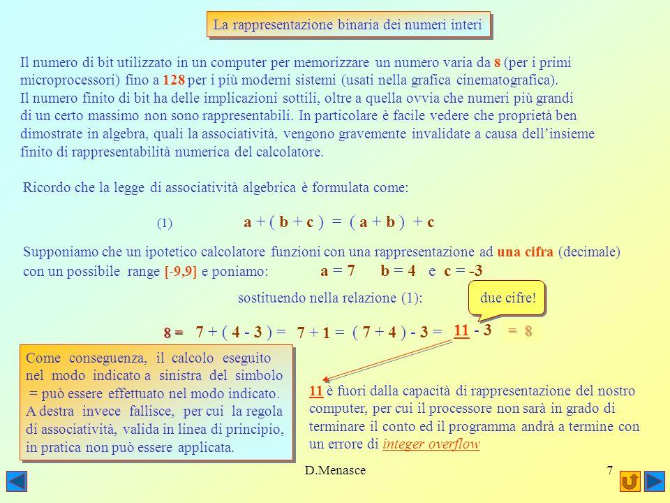 D.Menasce7 La rappresentazione binaria dei numeri interi Il numero di bit utilizzato in un computer per memorizzare un numero varia da 8 (per i primi microprocessori) fino a 128 per i più moderni sistemi (usati nella grafica cinematografica).