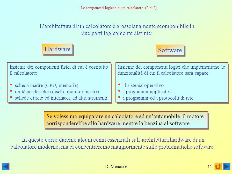 D. Menasce10 Livello Software Livello Hardware Un ulteriore concetto fondamentale alla base di unarchitettura di calcolatore è la scomposizione in liv