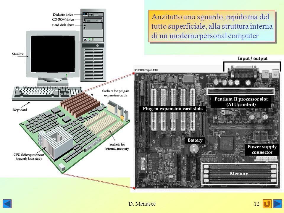 D. Menasce11 Larchitettura di un calcolatore è grossolanamente scomponibile in due parti logicamente distinte: Hardware Software In questo corso darem