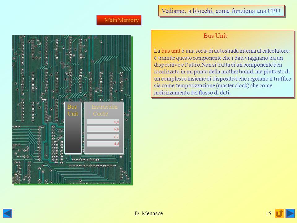 D. Menasce14 Vediamo, a blocchi, come funziona una CPU Main Memory Instruction Cache Instruction Cache a,a b,b c,c d,d Instruction Cache La instructio