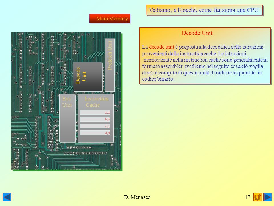 D. Menasce16 Vediamo, a blocchi, come funziona una CPU Main Memory Instruction Cache Instruction Cache a,a b,b c,c d,d Prefetch Unit La prefetch unit