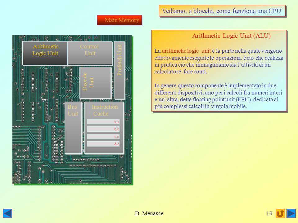 D. Menasce18 Vediamo, a blocchi, come funziona una CPU Main Memory Control Unit La control unit è responsabile, una volta ricevuti i comandi in forma