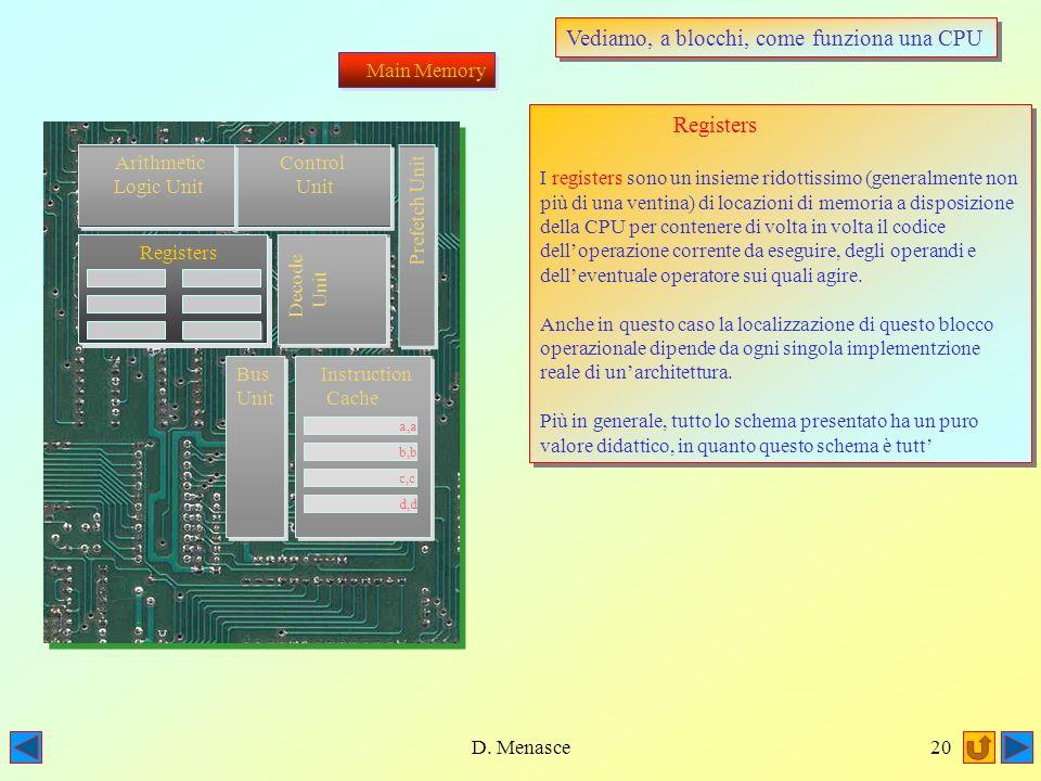 D. Menasce19 Vediamo, a blocchi, come funziona una CPU Main Memory Arithmetic Logic Unit (ALU) La arithmetic logic unit è la parte nella quale vengono