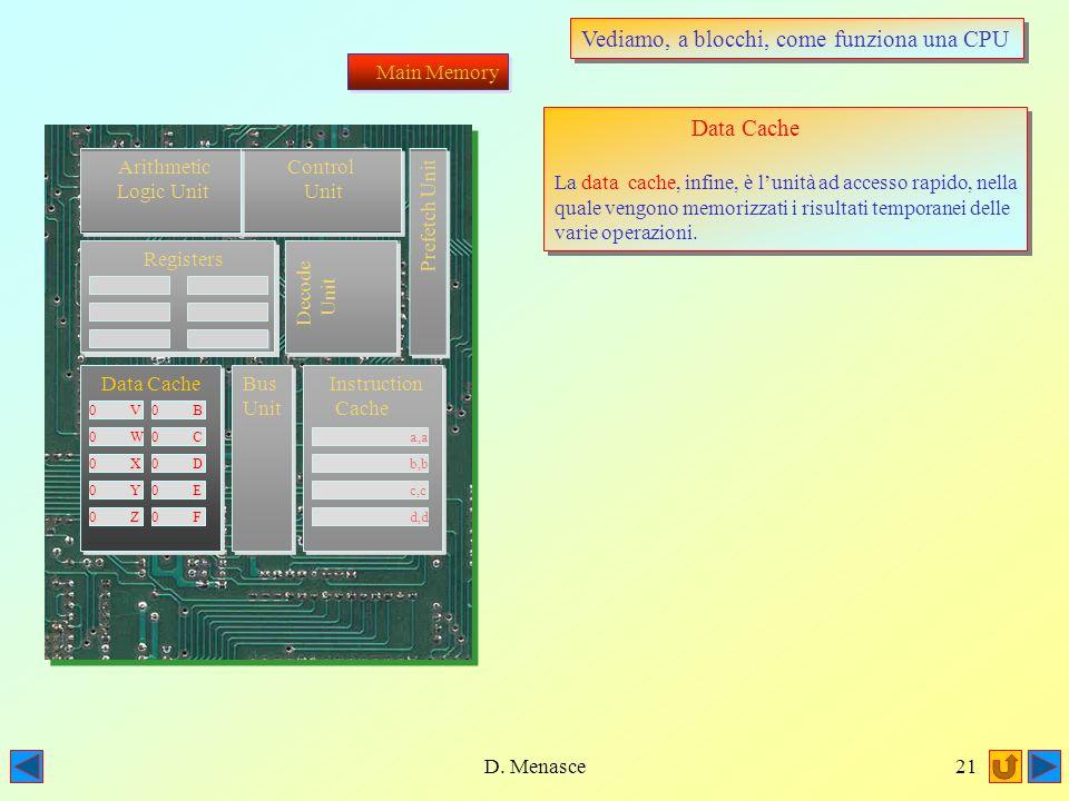 D. Menasce20 Vediamo, a blocchi, come funziona una CPU Main Memory Registers I registers sono un insieme ridottissimo (generalmente non più di una ven