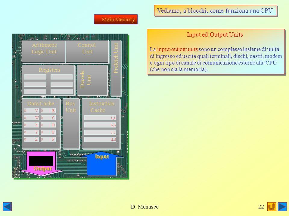 D. Menasce21 Vediamo, a blocchi, come funziona una CPU Main Memory Data Cache La data cache, infine, è lunità ad accesso rapido, nella quale vengono m