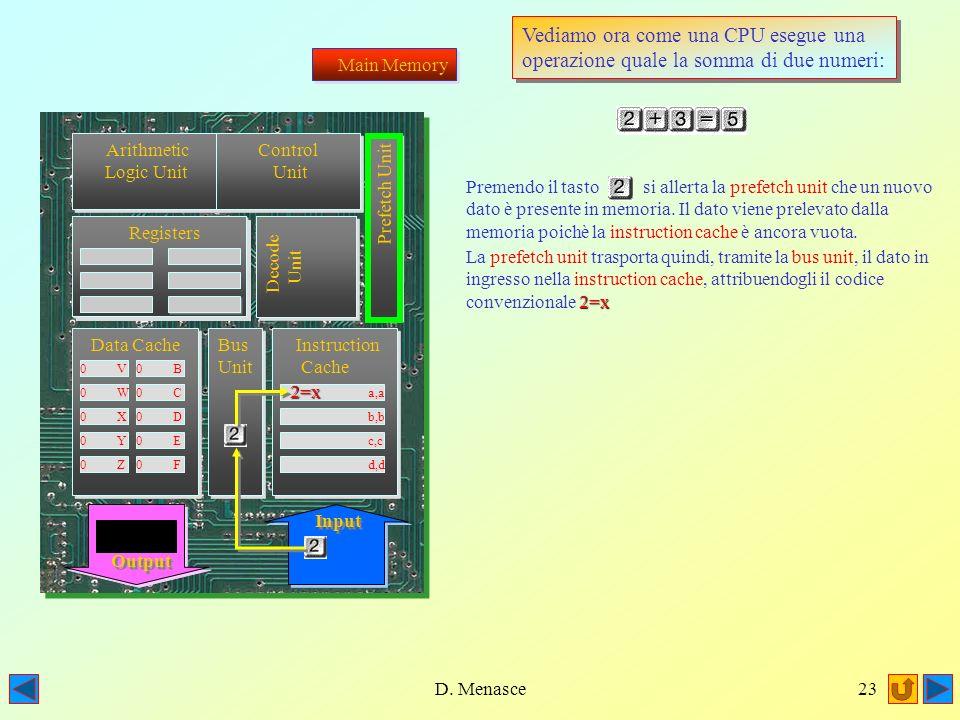 D. Menasce22 Vediamo, a blocchi, come funziona una CPU Main Memory Input ed Output Units La input/output units sono un complesso insieme di unità di i