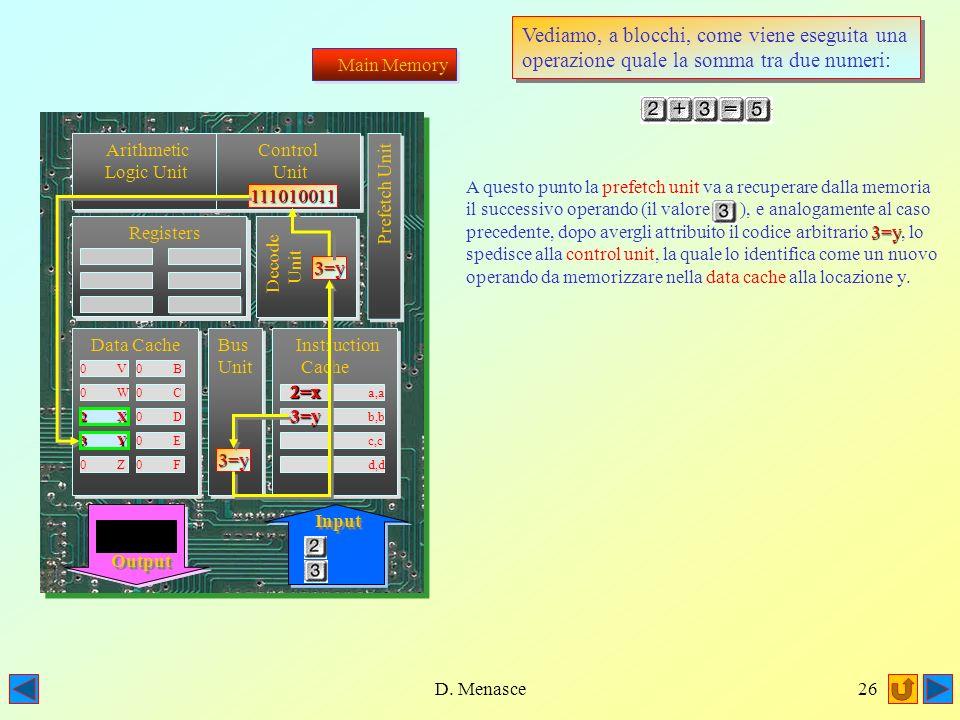 D. Menasce25 Arithmetic Logic Unit Arithmetic Logic Unit Registers Registers Registers Registers Data Cache 0 V0 B 0 W0 C 0 X0 D 0 Y0 E 0 Z0 F Bus Uni