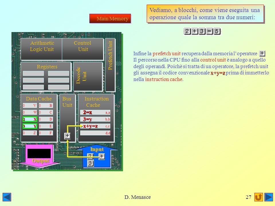 D. Menasce26 Arithmetic Logic Unit Arithmetic Logic Unit Registers Registers Registers Registers Data Cache 0 V0 B 0 W0 C 0 X0 D 0 Y0 E 0 Z0 F Bus Uni