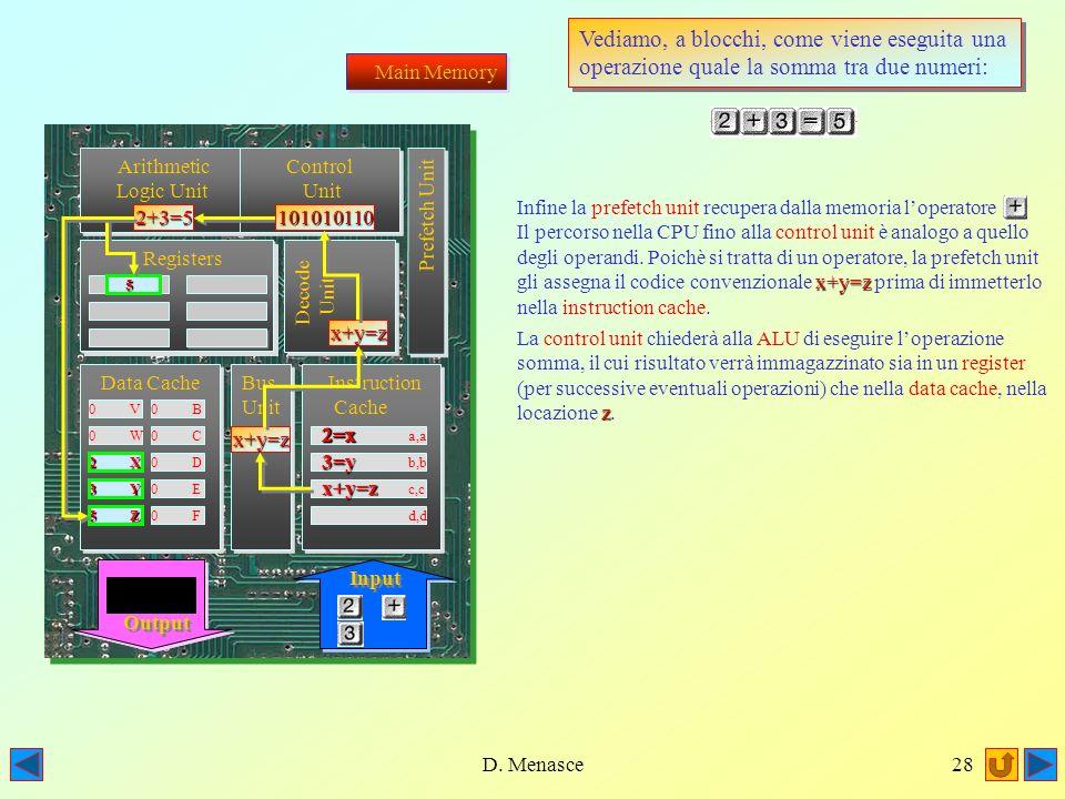 D. Menasce27 Arithmetic Logic Unit Arithmetic Logic Unit Registers Registers Registers Registers Data Cache 0 V0 B 0 W0 C 0 X0 D 0 Y0 E 0 Z0 F Bus Uni