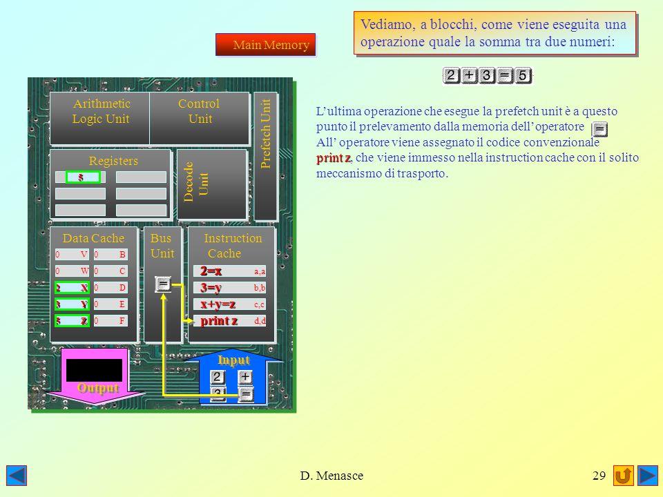 D. Menasce28 Arithmetic Logic Unit Arithmetic Logic Unit Registers Registers Registers Registers Data Cache 0 V0 B 0 W0 C 0 X0 D 0 Y0 E 0 Z0 F Bus Uni