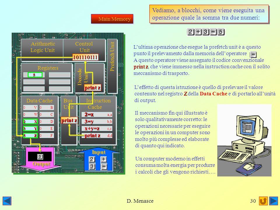 D. Menasce29 Arithmetic Logic Unit Arithmetic Logic Unit Registers Registers Registers Registers Data Cache 0 V0 B 0 W0 C 0 X0 D 0 Y0 E 0 Z0 F Bus Uni