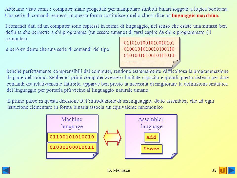 D. Menasce31 I linguaggi di programmazione Abbiamo visto che larchitettura interna di un calcolatore prevede varie componenti collegate tramite un bus