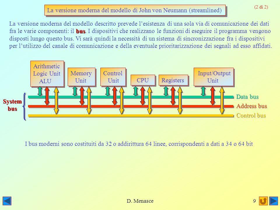 D. Menasce8 Il modello di John von Neumann Si deve a von Neumann la prima descrizione formale (a blocchi) delle componenti essenziali di un calcolator