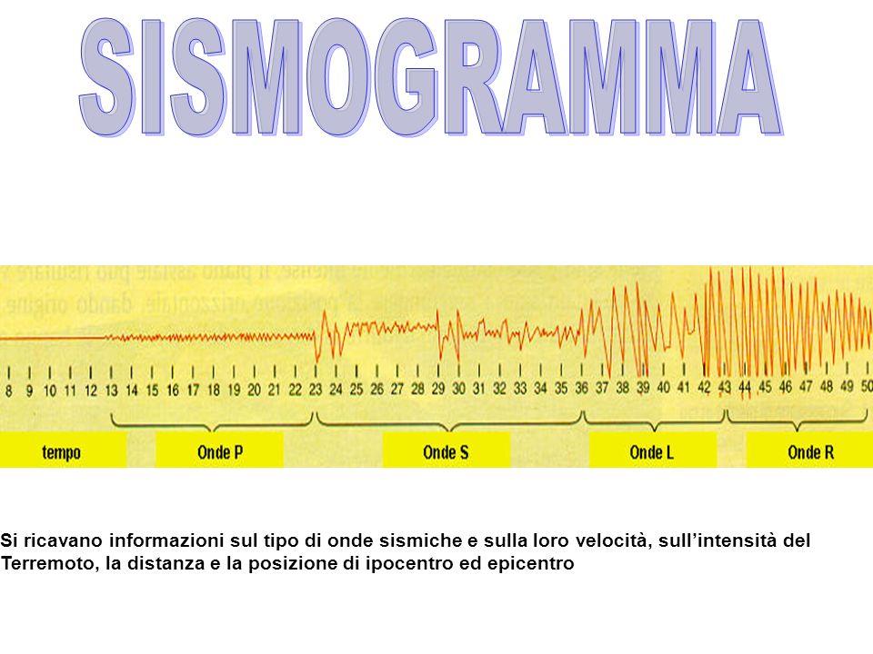 Si ricavano informazioni sul tipo di onde sismiche e sulla loro velocità, sullintensità del Terremoto, la distanza e la posizione di ipocentro ed epicentro