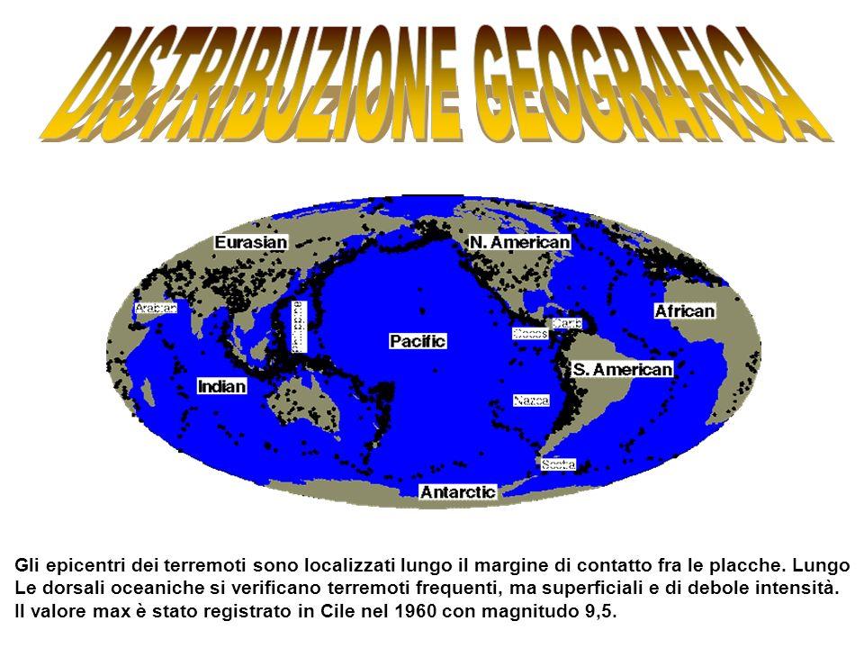 Gli epicentri dei terremoti sono localizzati lungo il margine di contatto fra le placche.