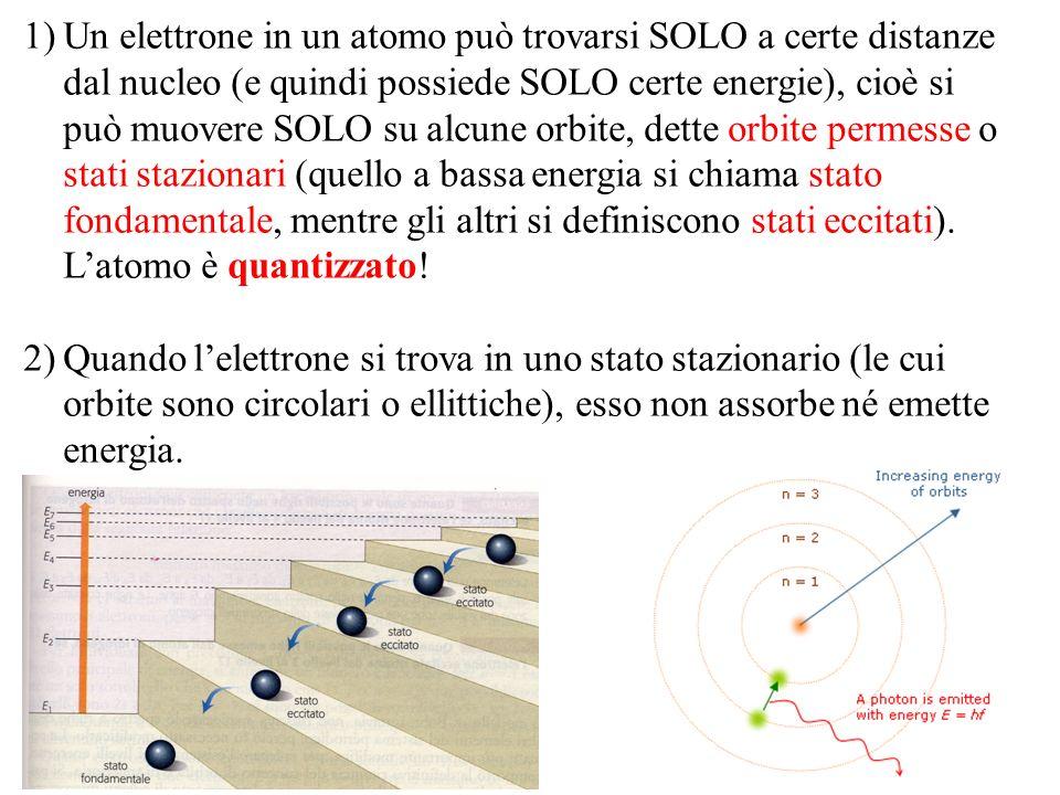 1)Un elettrone in un atomo può trovarsi SOLO a certe distanze dal nucleo (e quindi possiede SOLO certe energie), cioè si può muovere SOLO su alcune or