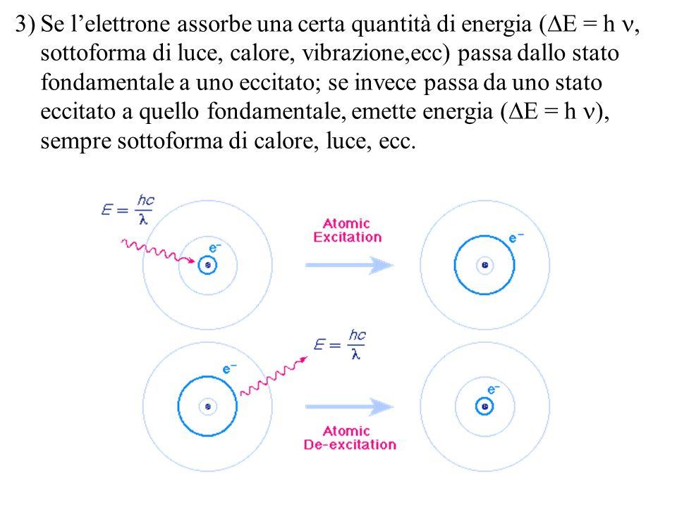 3)Se lelettrone assorbe una certa quantità di energia ( E = h, sottoforma di luce, calore, vibrazione,ecc) passa dallo stato fondamentale a uno eccita