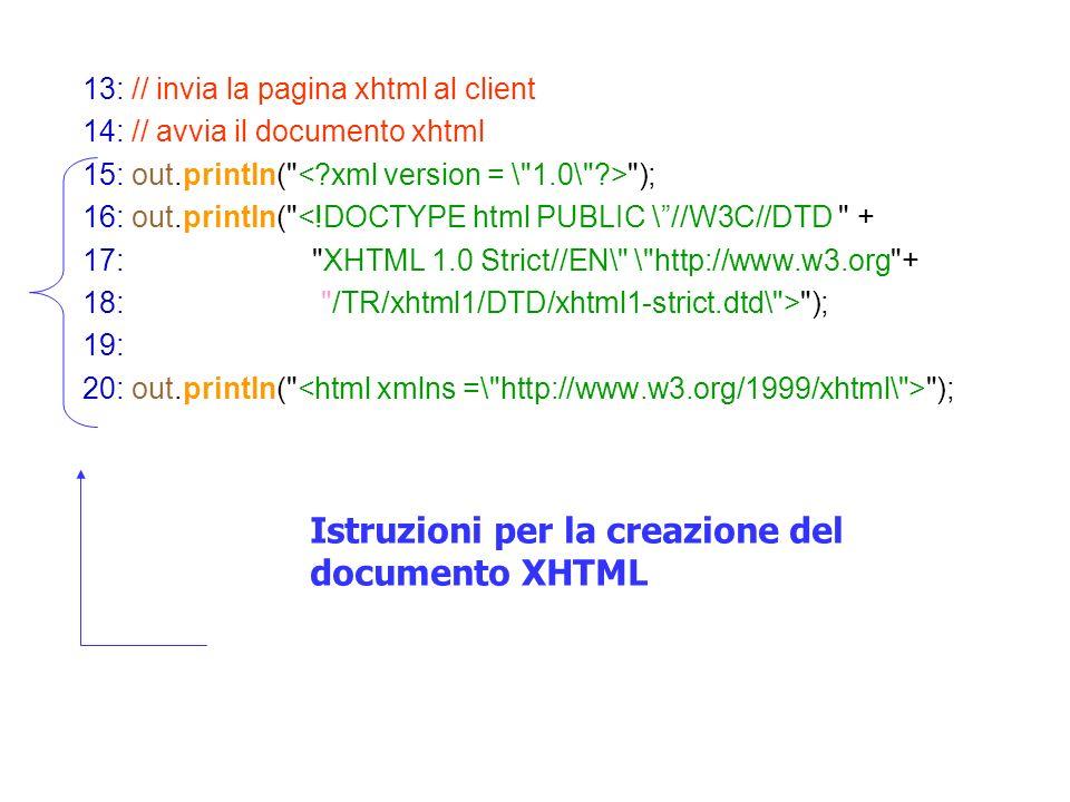 13: // invia la pagina xhtml al client 14: // avvia il documento xhtml 15: out.println(