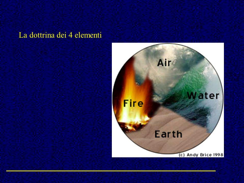 La dottrina dei 4 elementi