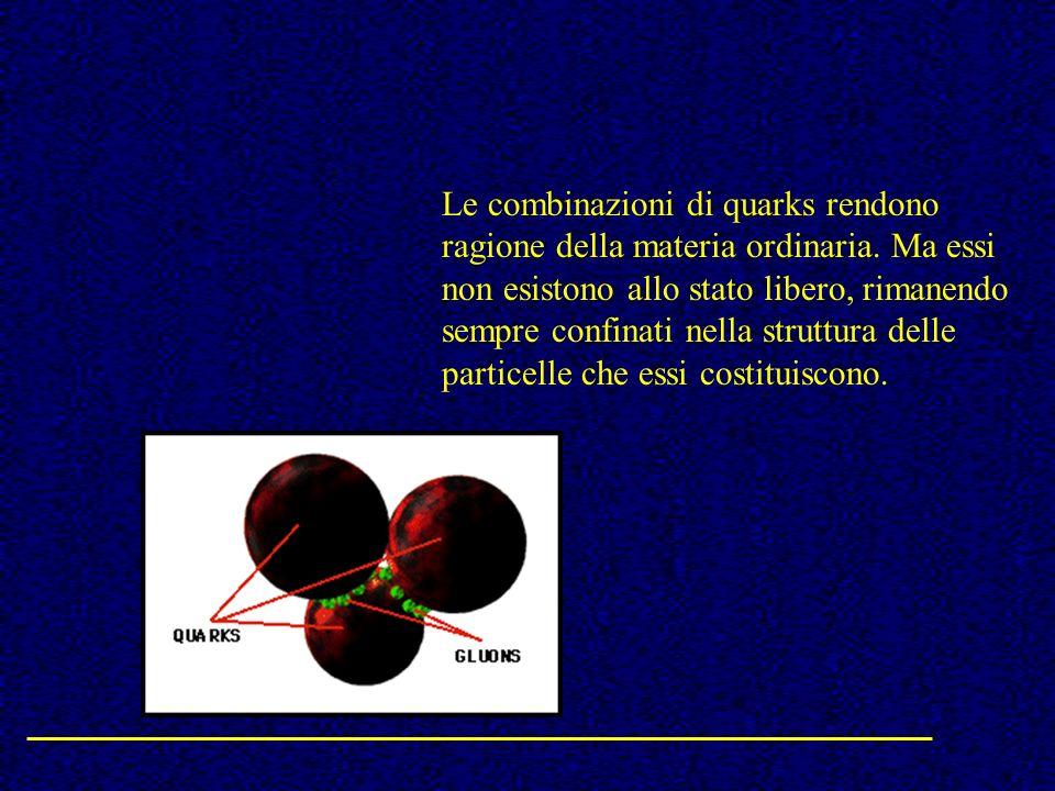 Le combinazioni di quarks rendono ragione della materia ordinaria. Ma essi non esistono allo stato libero, rimanendo sempre confinati nella struttura