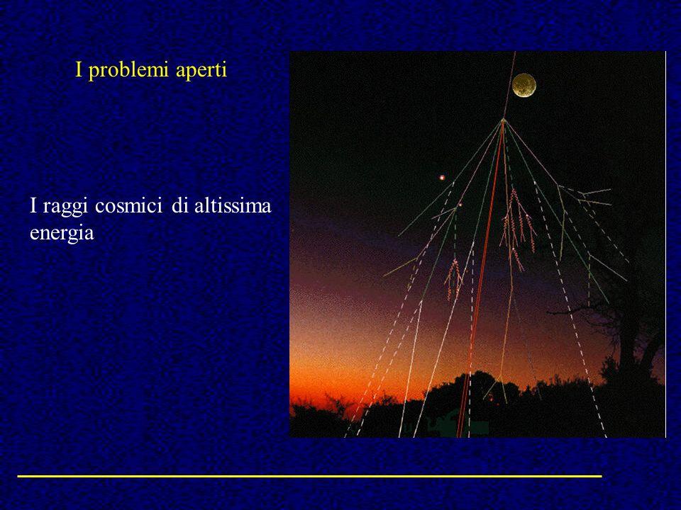 I problemi aperti I raggi cosmici di altissima energia