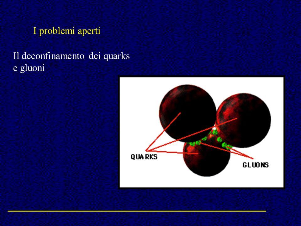 I problemi aperti Il deconfinamento dei quarks e gluoni