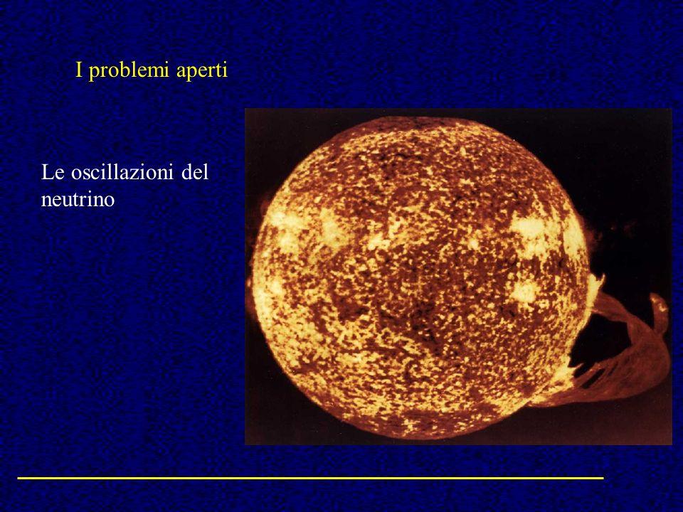 I problemi aperti Le oscillazioni del neutrino
