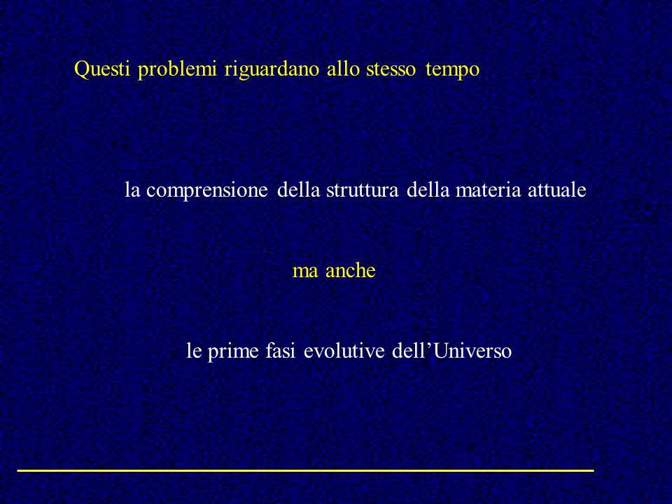 Questi problemi riguardano allo stesso tempo la comprensione della struttura della materia attuale ma anche le prime fasi evolutive dellUniverso