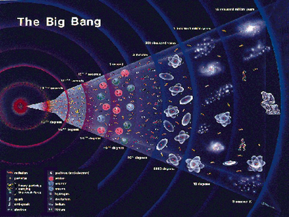 F.Riggi, Microcosmo e macrocosmo, Vacanze studio Gennaio 2002