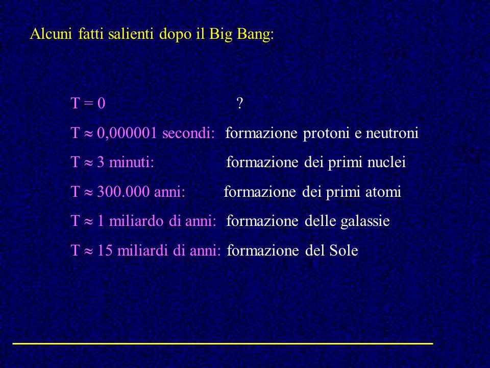 Alcuni fatti salienti dopo il Big Bang: T = 0 ? T 0,000001 secondi: formazione protoni e neutroni T 3 minuti: formazione dei primi nuclei T 300.000 an
