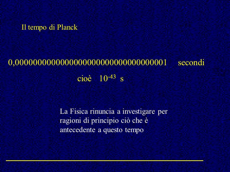 0,0000000000000000000000000000000001 secondi cioè 10 -43 s Il tempo di Planck La Fisica rinuncia a investigare per ragioni di principio ciò che è ante