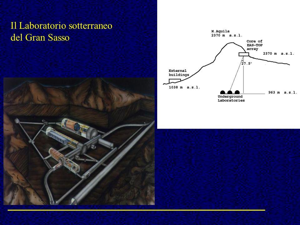 Il Laboratorio sotterraneo del Gran Sasso