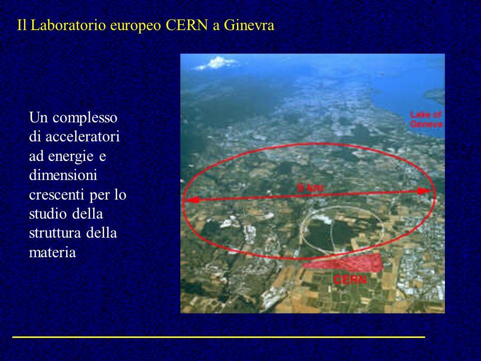 Il Laboratorio europeo CERN a Ginevra Un complesso di acceleratori ad energie e dimensioni crescenti per lo studio della struttura della materia