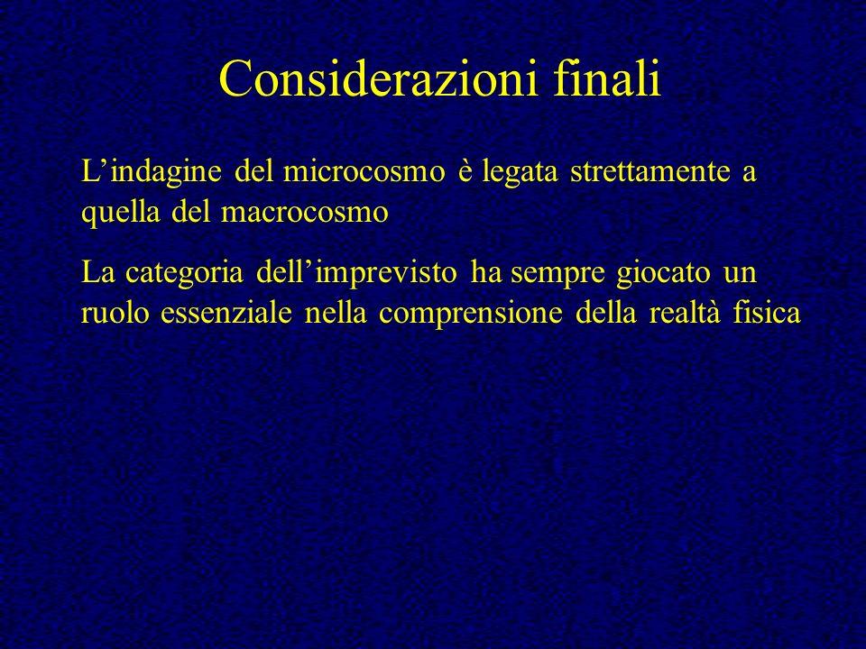 Considerazioni finali Lindagine del microcosmo è legata strettamente a quella del macrocosmo La categoria dellimprevisto ha sempre giocato un ruolo es