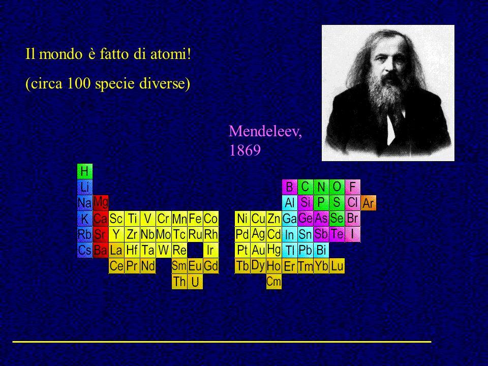 Il mondo è fatto di atomi! (circa 100 specie diverse) Mendeleev, 1869