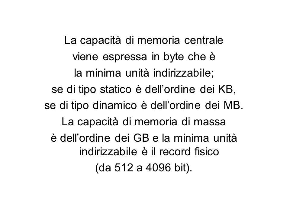 La capacità di memoria centrale viene espressa in byte che è la minima unità indirizzabile; se di tipo statico è dellordine dei KB, se di tipo dinamico è dellordine dei MB.