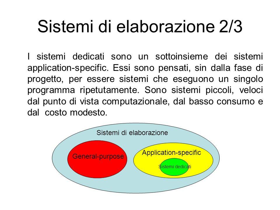 Sistemi di elaborazione 2/3 I sistemi dedicati sono un sottoinsieme dei sistemi application-specific. Essi sono pensati, sin dalla fase di progetto, p