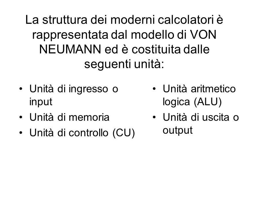 La struttura dei moderni calcolatori è rappresentata dal modello di VON NEUMANN ed è costituita dalle seguenti unità: Unità di ingresso o input Unità di memoria Unità di controllo (CU) Unità aritmetico logica (ALU) Unità di uscita o output