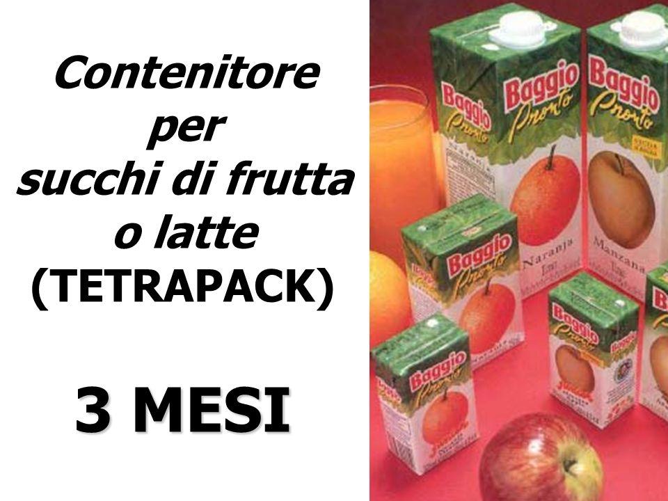 Contenitore per succhi di frutta o latte (TETRAPACK) 3 MESI
