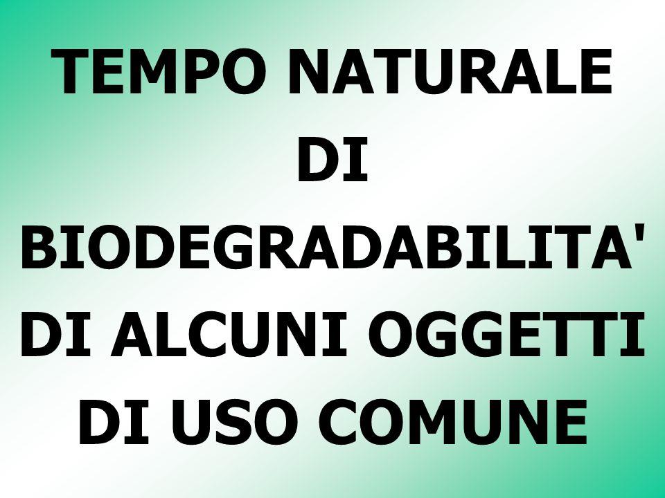 TEMPO NATURALE DI BIODEGRADABILITA DI ALCUNI OGGETTI DI USO COMUNE