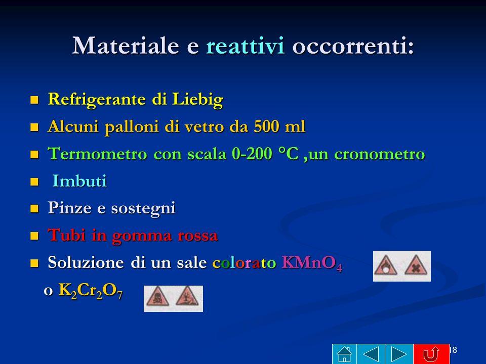 17Pianificazione La realizzazione dellesperienza prevede le seguenti fasi: Obiettivo dellesperimento Obiettivo dellesperimento Materiale e reattivi oc