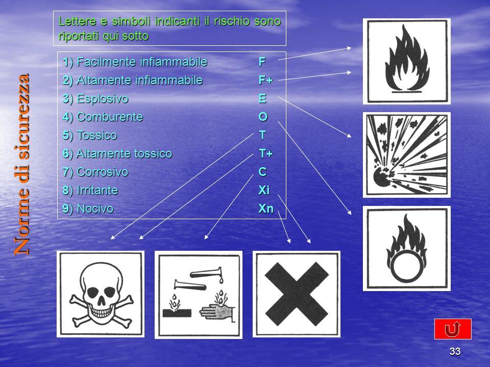 32 Norme di sicurezza Non inserire o disinserire le spine elettriche della strumentazione se non sono perfettamente isolate oppure quando si hanno le