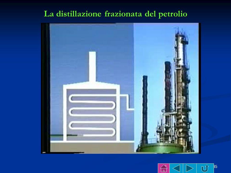 34 La distillazione per ottenere bevande alcoliche La distillazione per ottenere bevande alcoliche La distillazione frazionata del petrolio La distill