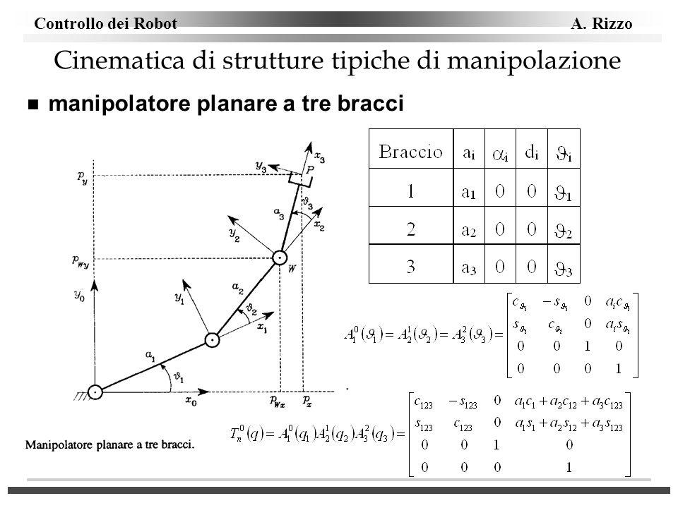 Controllo dei Robot A. Rizzo Cinematica di strutture tipiche di manipolazione manipolatore planare a tre bracci