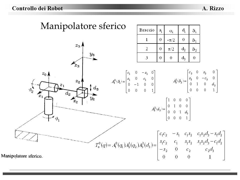Controllo dei Robot A. Rizzo Manipolatore sferico