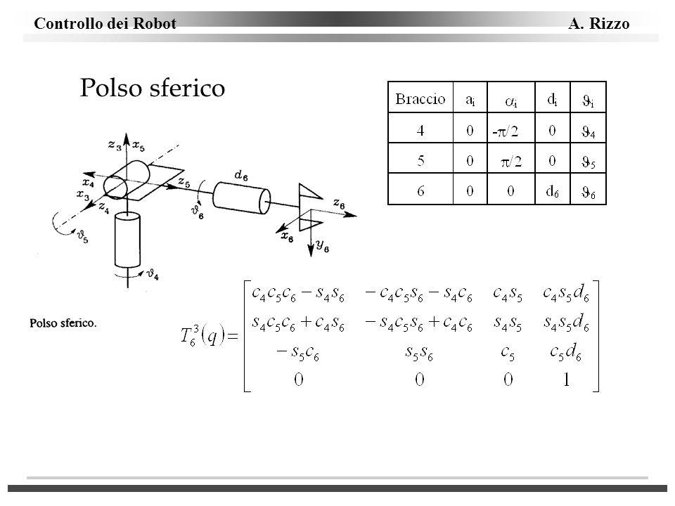 Controllo dei Robot A. Rizzo Polso sferico